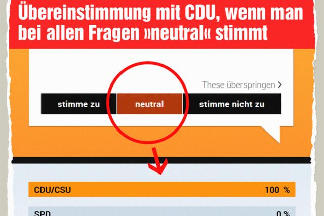 Wahl-O-Mutti - Der Gazetteur