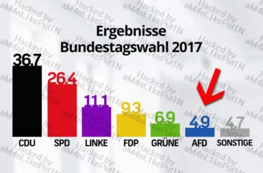 Bundestagswahl Ergebnisse 2017 - Der Gazetteur