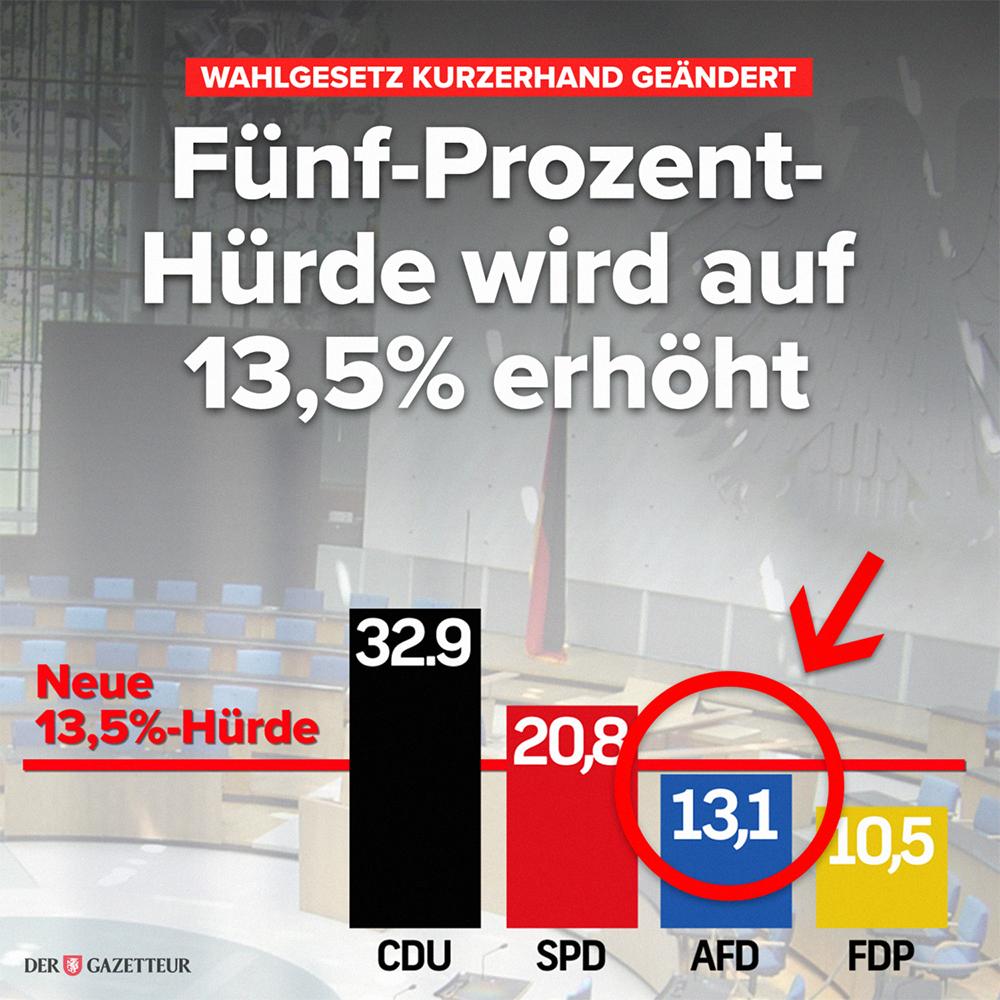 Neue 13,5%-Huerde - Der Gazetteur
